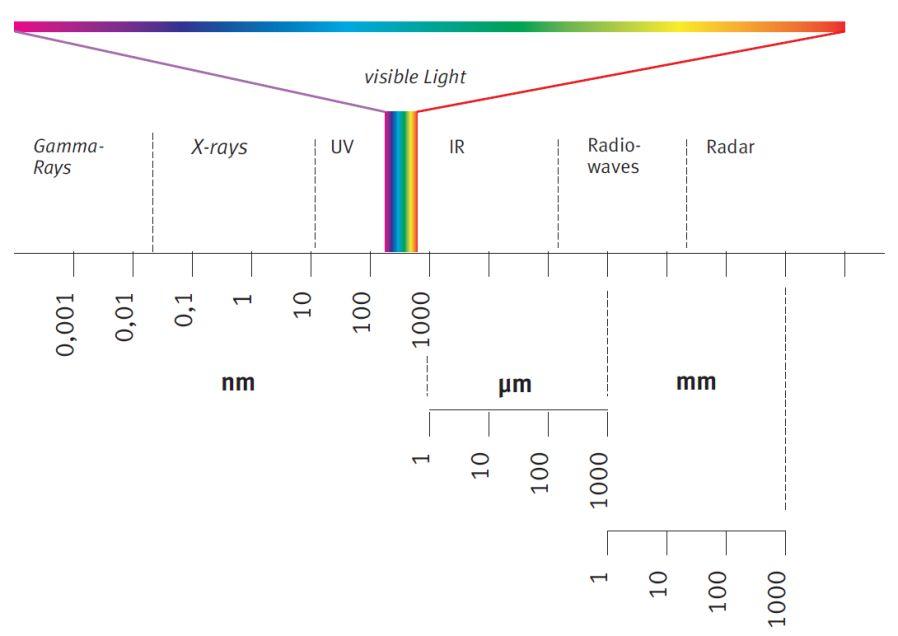 Spektrum-1-003